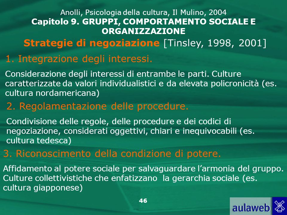 Strategie di negoziazione [Tinsley, 1998, 2001]